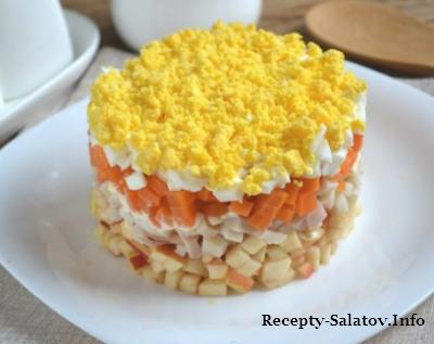 Новые кулинарные рецепты пошаговый 56