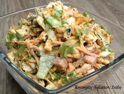 Салат из куриной грудки и ветчины